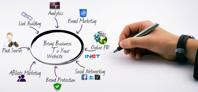 What is Online Marketing ? and benefits like?